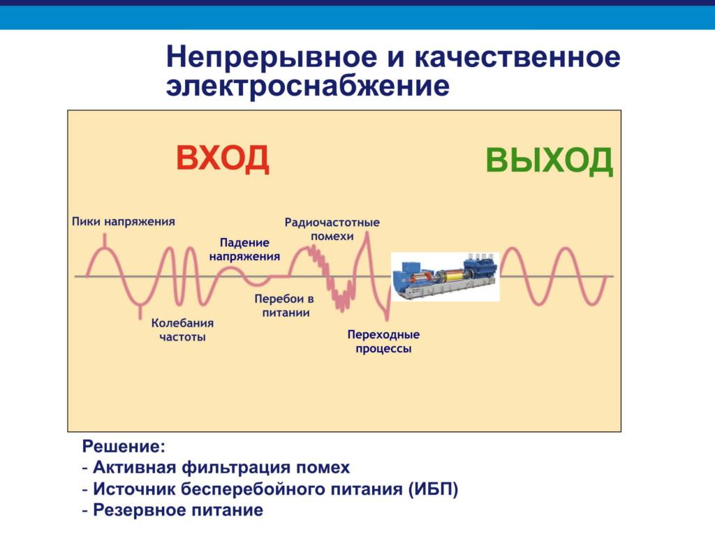 Дизельроторные ИБП системы для сайта КС-ГРУПП-03