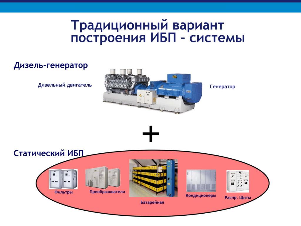 Дизельроторные ИБП системы для сайта КС-ГРУПП-05