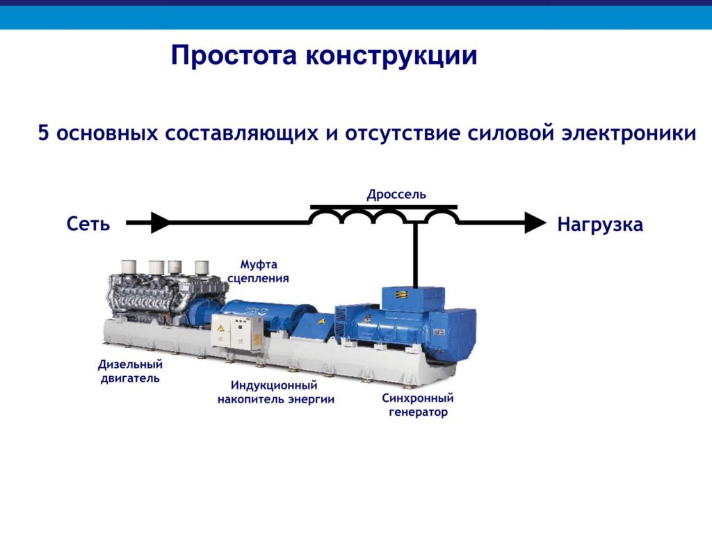 Дизельроторные ИБП системы для сайта КС-ГРУПП-09
