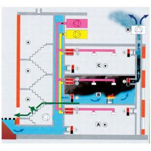 О недостатках в проектах автоматических установок газового пожаротушения