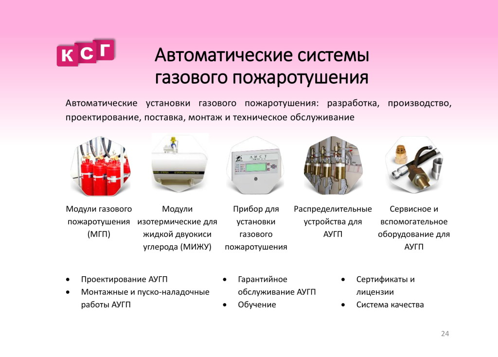 04.10.2019 Презентация ТПО КомплектСтрой-Групп-25