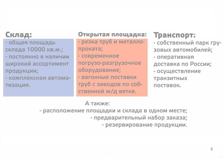 Комплексные инженерные системы-7
