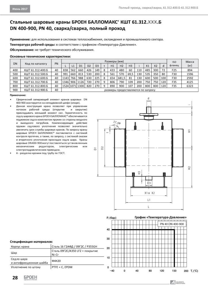 BALLOMAX_catalog_09_05_2017-28