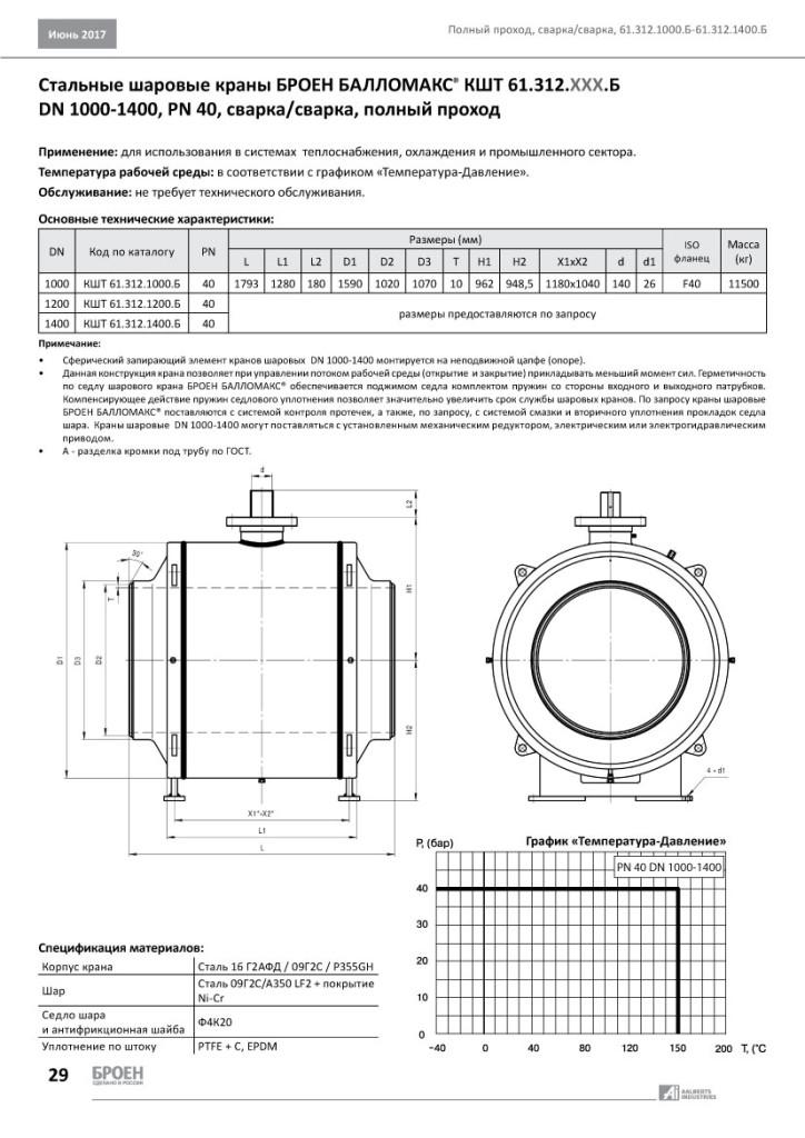 BALLOMAX_catalog_09_05_2017-29