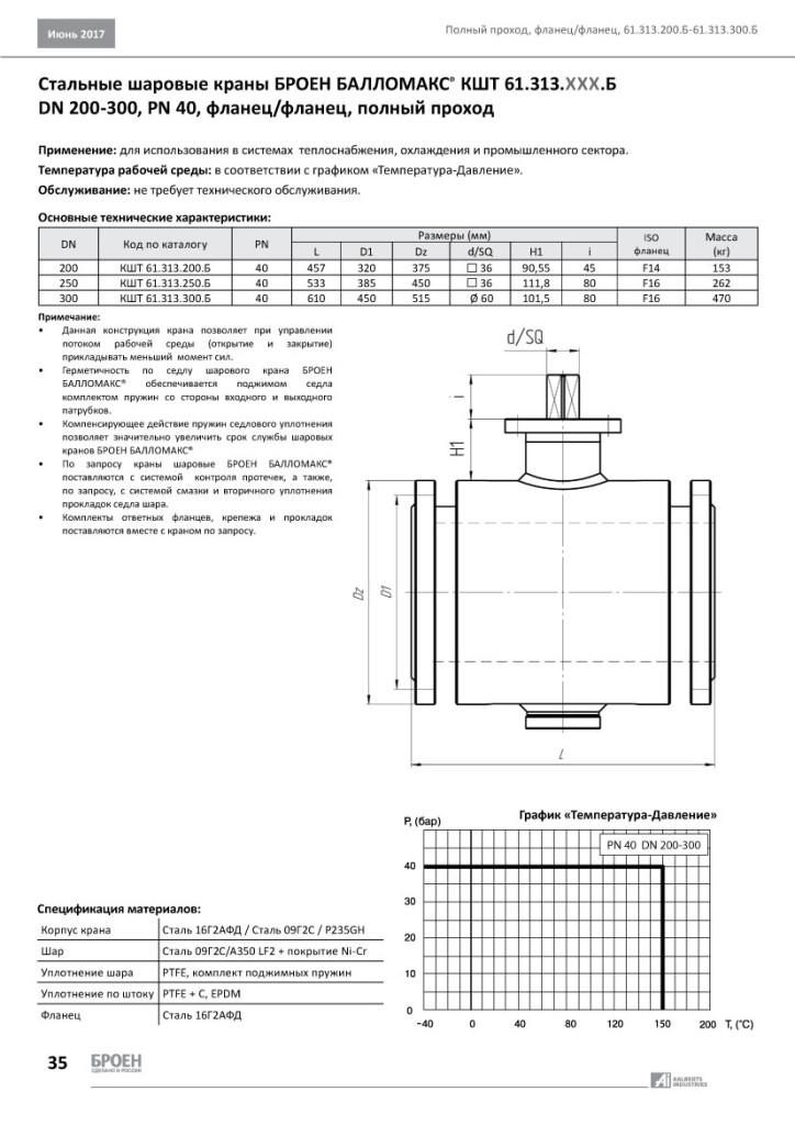 BALLOMAX_catalog_09_05_2017-35