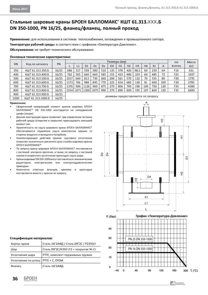BALLOMAX_catalog_09_05_2017-36