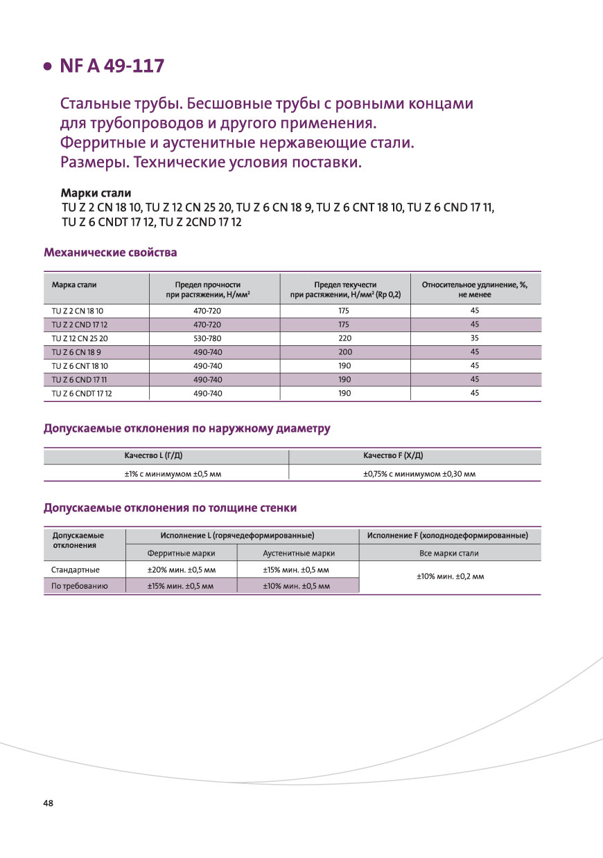 truby-iz-nerzhaveyushhej-stali-26