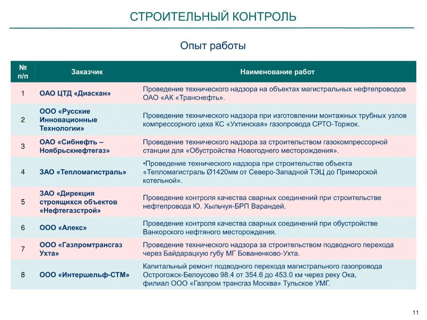 texnicheskij-nadzor-11