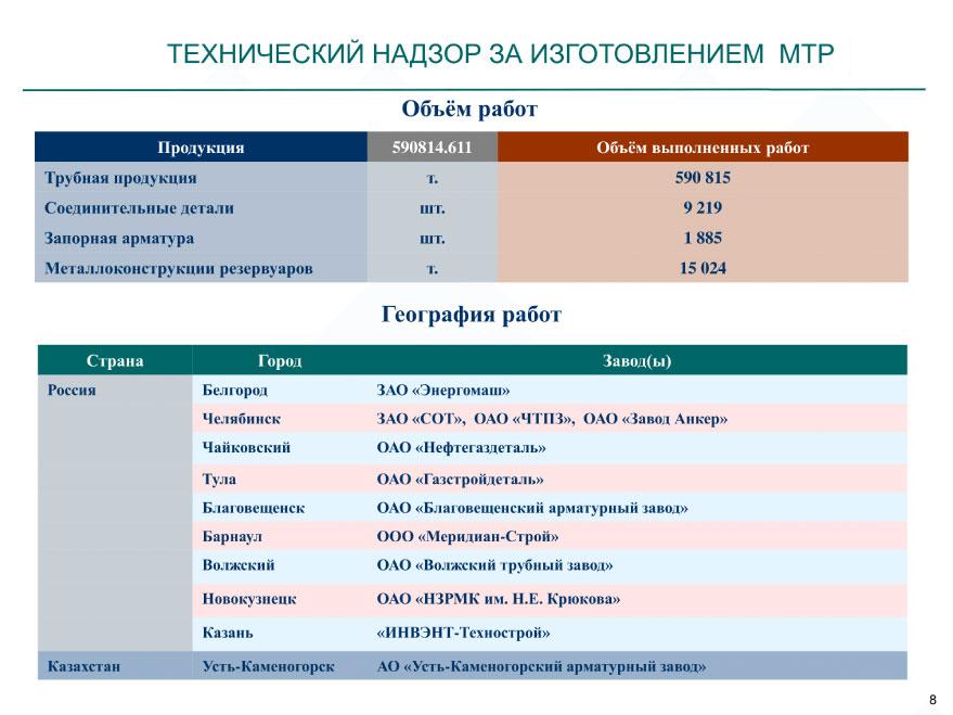 texnicheskij-nadzor-8